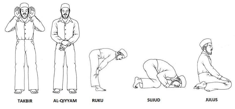 De fem søylene islam